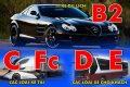Học lái xe nâng hạng B2 lên hạng D tại Hà Nội